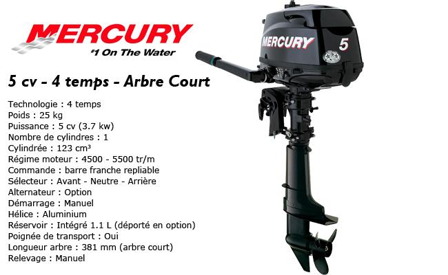 présentation du moteur hors-bord mercury 5 cv