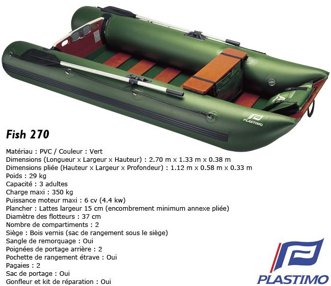 présentation de l'annexe plastimo fish 270