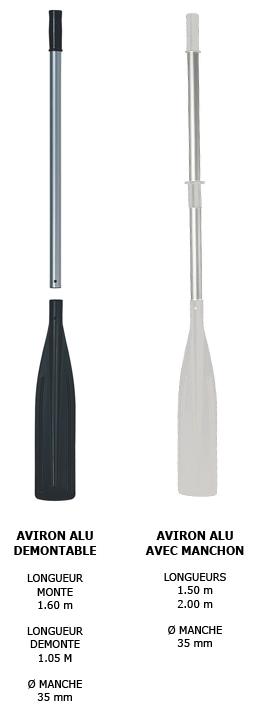aviron aluminium plastimo - comment choisir votre aviron
