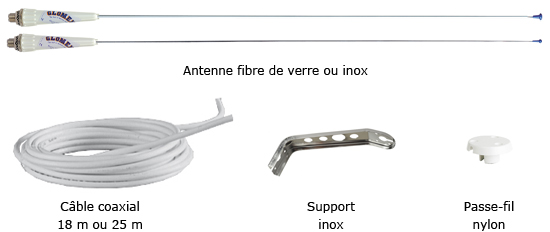 antenne vhf glomex voilier et accessoires