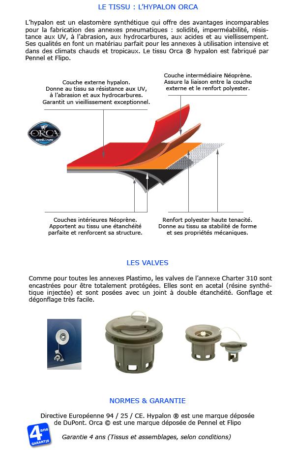 normes techniques annexes pneumatiques hypalon plastimo