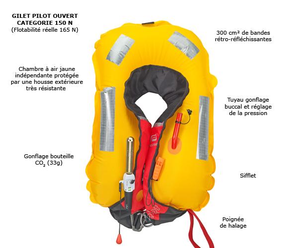 details du gilet gonflable plastimo pilot 165 n