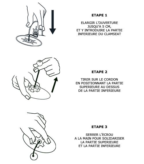comment utiliser le systeme clamseal
