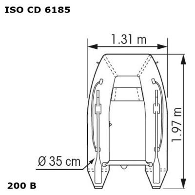 Annexe Plastimo Horizon Plancher Gonflable - Modèle 200 B