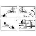 Rescue Sling Plastimo - Principe d'utilisation
