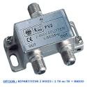 Antenne TV Glomex Polaris - Option (répartiteur)