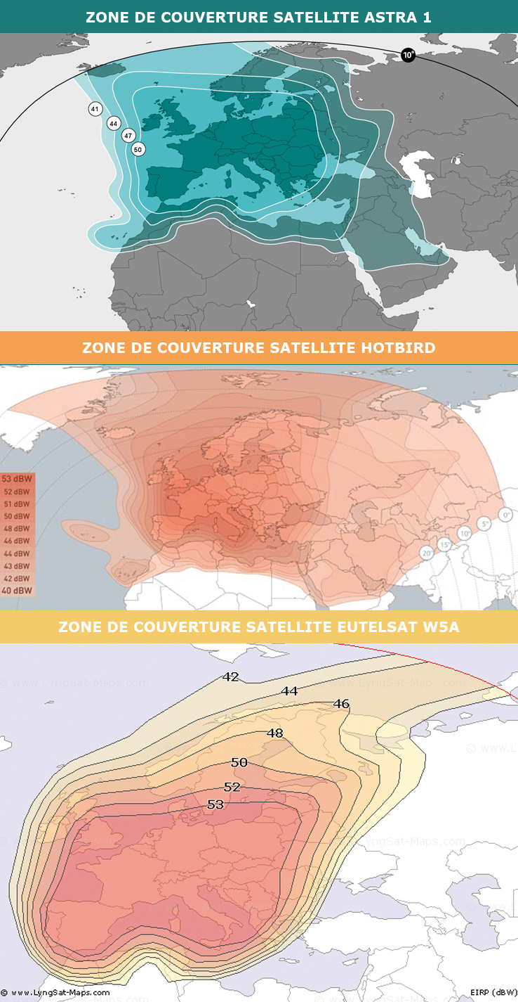 kvh tracvision couvertures satellites