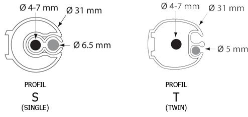 enrouleur plastimo - types de profils