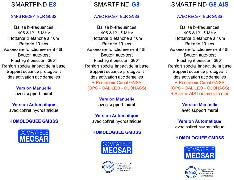 mcmurdo epirb -modèles disponibles