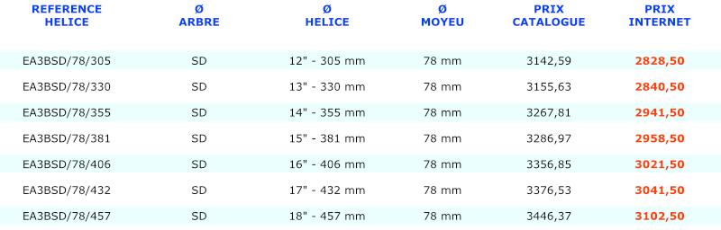 max prop easy sail drive 3 pales moyeu 78 tarif 2021