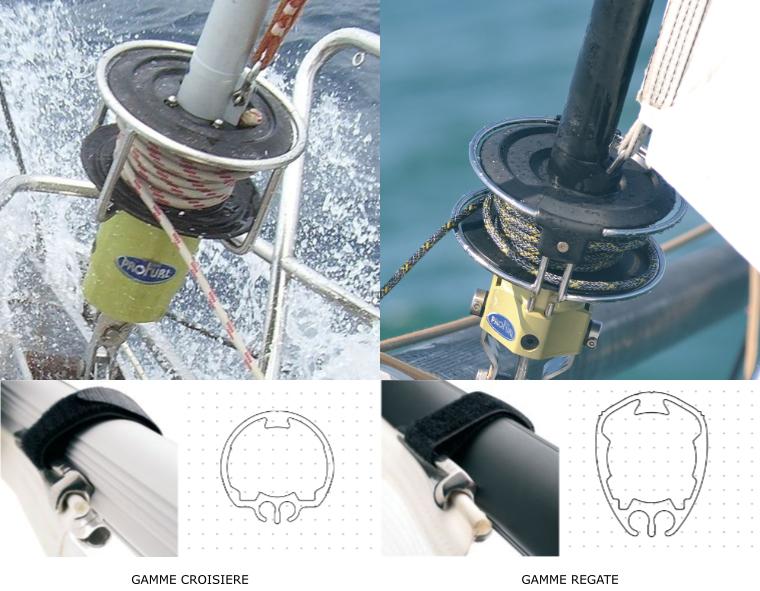 Profurl enrouleurs - gamme croisiere et gamme regate - yachtingstock.com