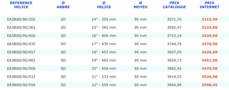 max prop easy sail drive 3 pales moyeu 90 tarif 2021