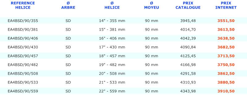 max prop easy sail drive 4 pales moyeu 90 tarif 2021