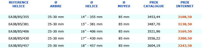 max prop hélice easy 85 3 pales tarif 2020
